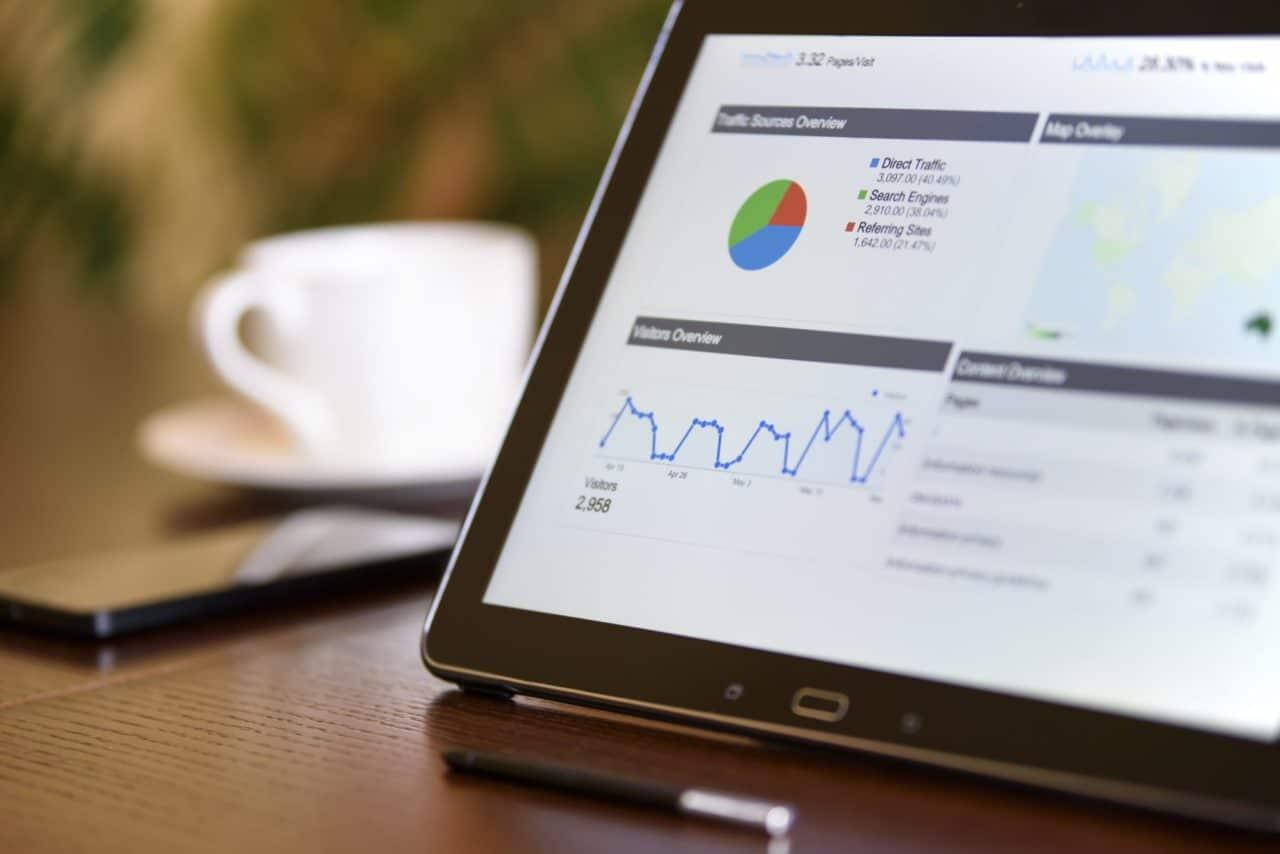 sistema de e-commerce B2B