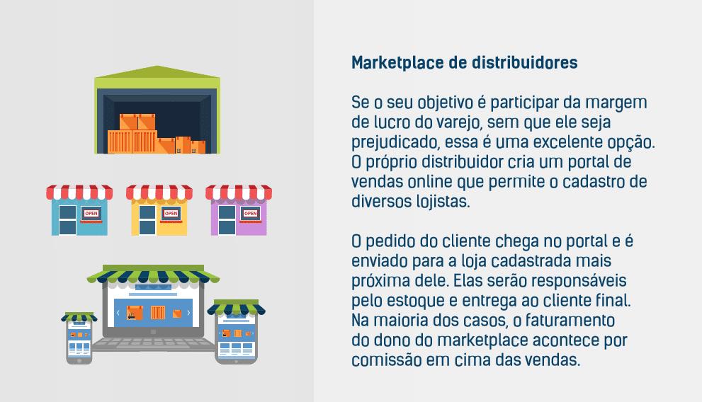 marketplace de distribuidores